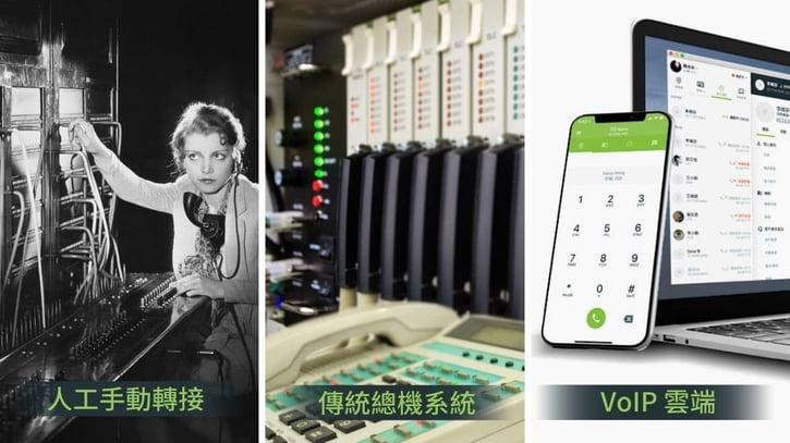 電話總機進化史